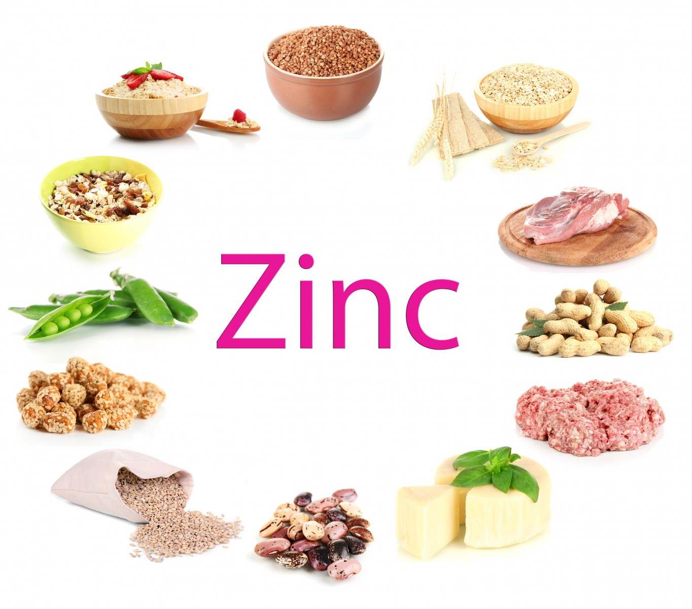 Zinc Deficiency Linked to Lung Cancer Through Hedgehog Signaling